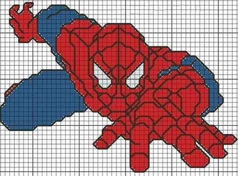 spiderman işlemesi